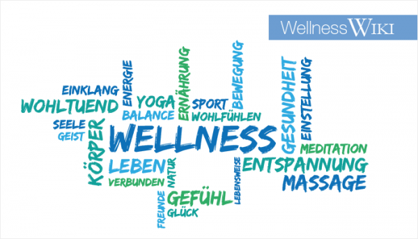 wellness-begriff-header